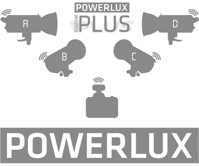 Powerlux System Plus